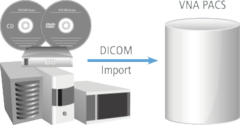 aycan professional services DICOM data migration